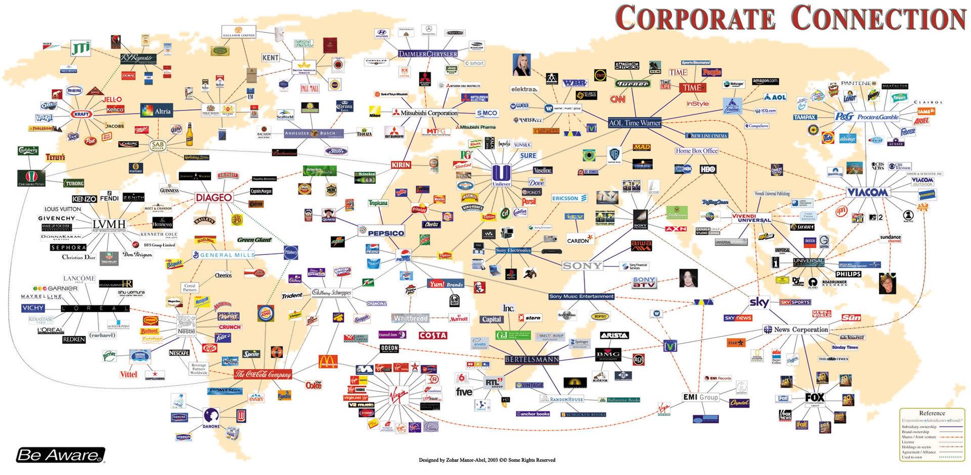 corporations-all[1].jpg