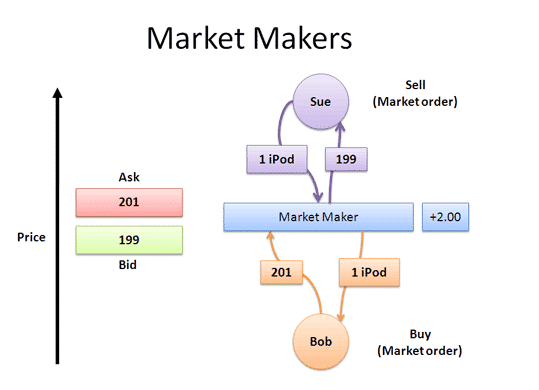 The-Role-of-Market-Makers[1].png